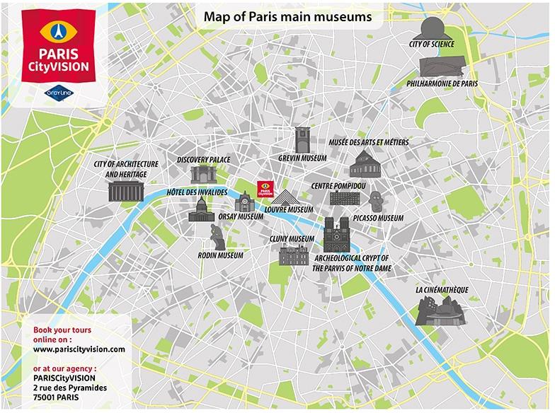 Map of Paris museums: downloadable map – PARISCityVISION ...